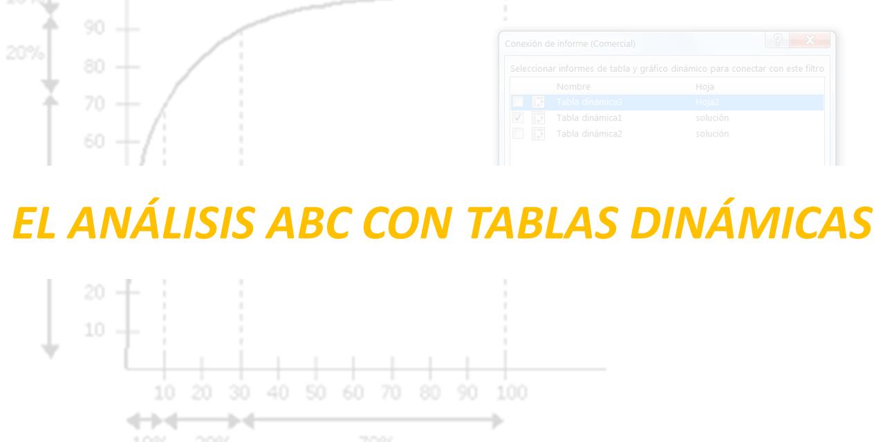 El Análisis ABC con Tablas Dinámicas